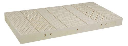 Kernhöhe: 15 cm (mit Bezug: 17 cm), in mittelfester & fester Ausführung erhältlich (7-Zonen-Kern)