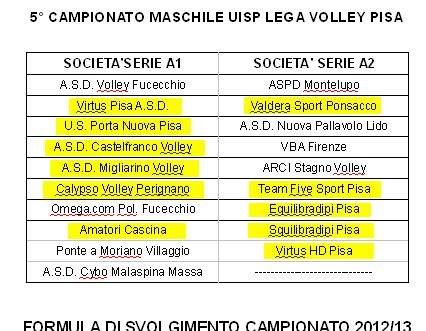 i due gironi Senior UISP di Pisa contano ben 11 squadre pisane!