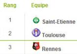 classement L1 6e journée 2010/09/19