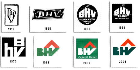 évolution du logo BHV depuis 1919