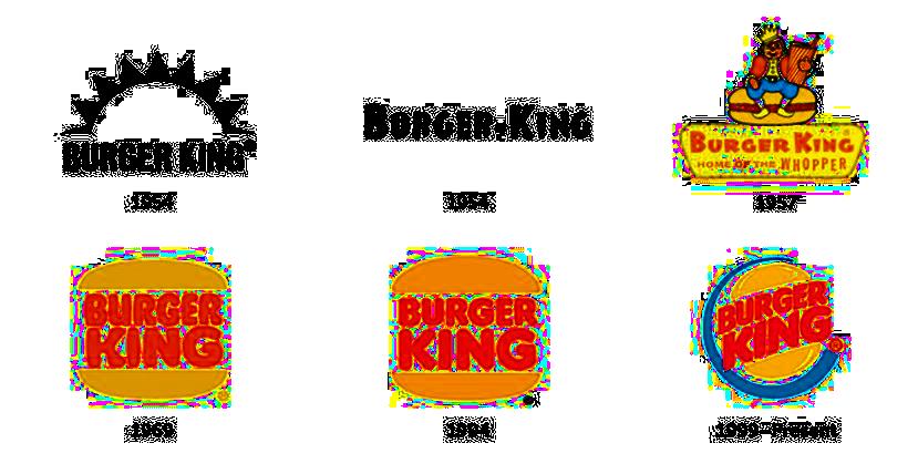 Evolution und Entwicklung des Burger King Logos