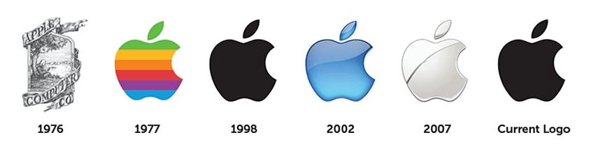 Evolution Apple Logo