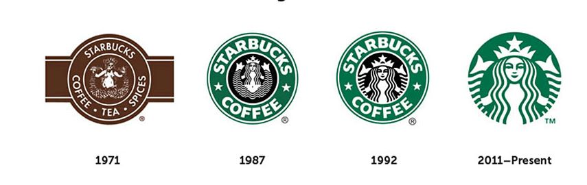 Evolution Starbucks Logo