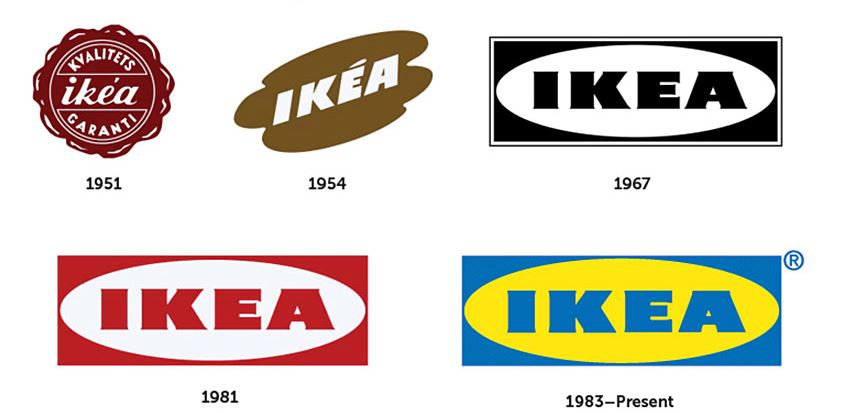 Evolution Ikea Logo