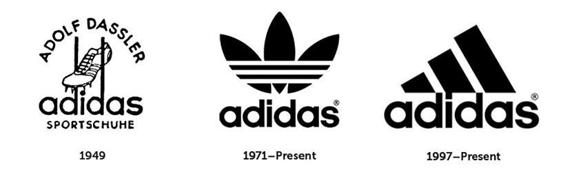 Evolution Adidas Logo