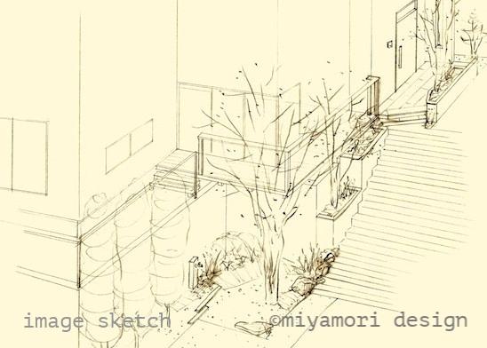 イメージスケッチ〜緑につつまれる〜©miyamori design