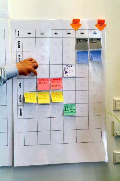 Pull-Planung beim Last Planner® System Villego® Workshop