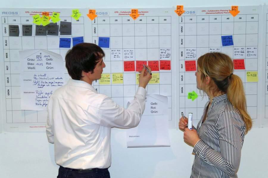 Lean Construction Workshop - Pull-Planung 3