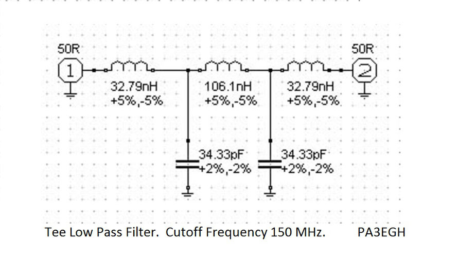 lowpass filter 145MHz