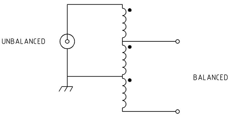 1:1 Voltage air balun