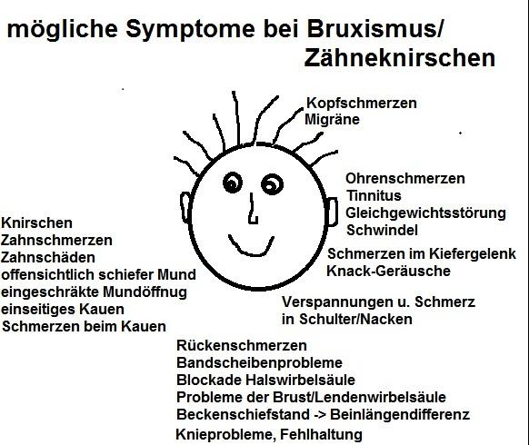 Symptome eine Menschen, der mit den Zähnen knirscht Bruxismus