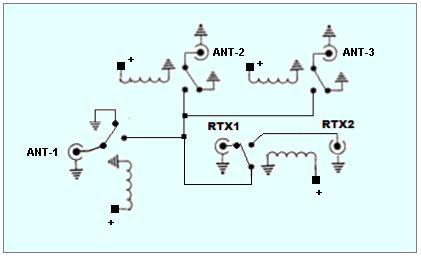 """Schema elettrico commutatore Remoto """"RC3-MK2"""" (3ant-2rtx)"""