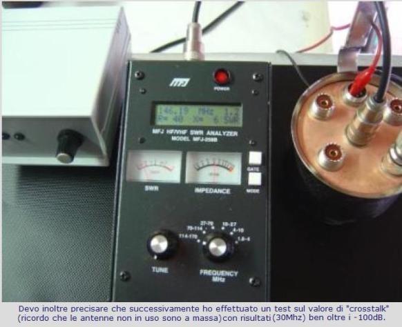 "Commutatore Remoto ""Litro"" by IZ2HFG: Misure ROS !44Mhz."