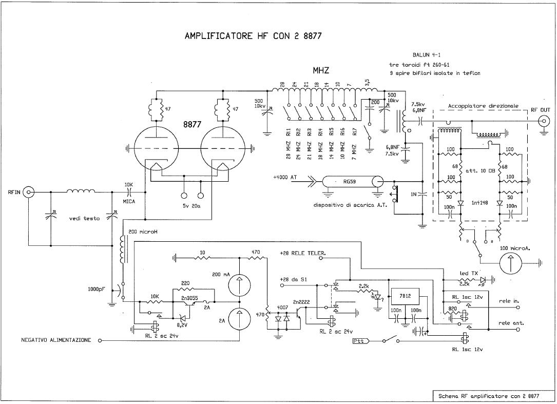 The PA schema