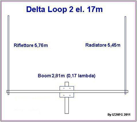 Project: Delta Loop 2el. 17m by IZ2HFG