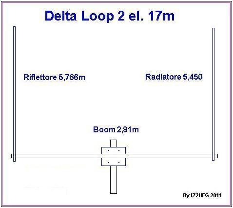 Delta Loop 2 elements for 17m