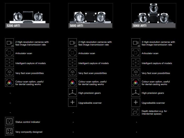 トーシンデンタル ジルコンザーン スキャナーS300ARTI スキャナーS600ARTI スキャナーS900ARTI