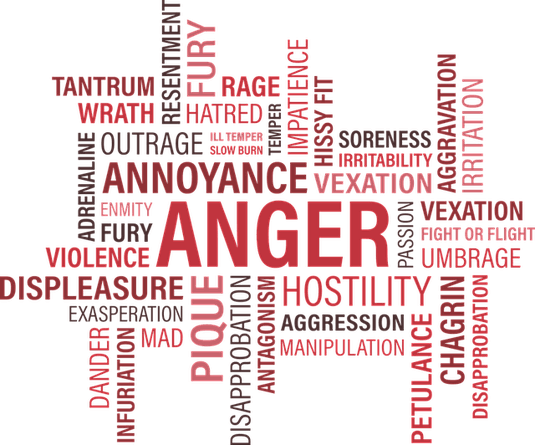 Anger word cloud.