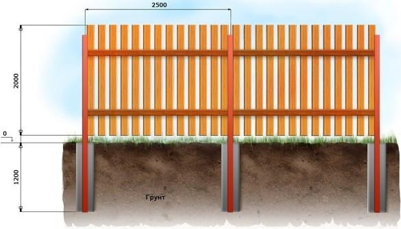 Деревянный забор с просветом
