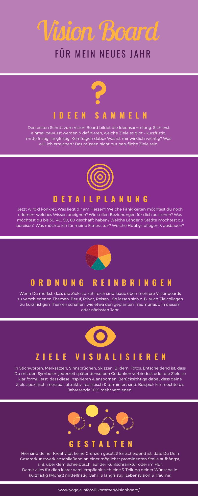 """Infografik Vision Board """"Mein neues Jahr"""""""