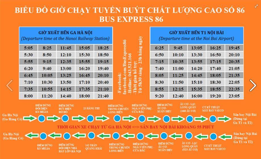 Hanoi - Flughafentransfer - Bus - Linie 86 - Flughafen – Altstadt – Ly und Heiko – Viethouse – Urlaub – Vietnam – Terminal – Ankunft – Bushaltestelle – Noi Bai  - Fahrplan – Ankunft – Abfahrt
