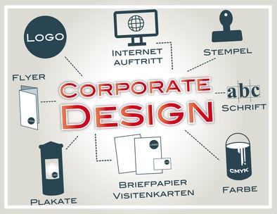 KMU Marketing, Visitenkarten, Folder, Flyer, Broschüren, Homepage, Corporate Design, Corporate Identity