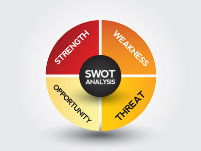 SWOT-Analyse, Marketing, Marketingberatung, Wien