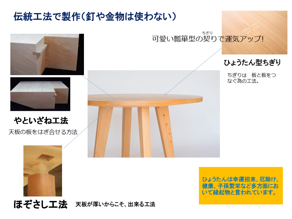 国産材丸テーブル