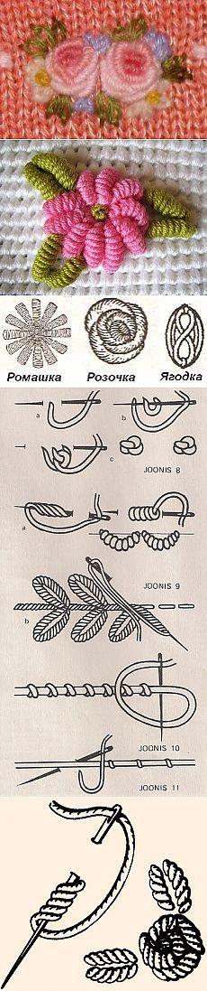 Вышивка на вязаном изделии, вышивка на трикотаже