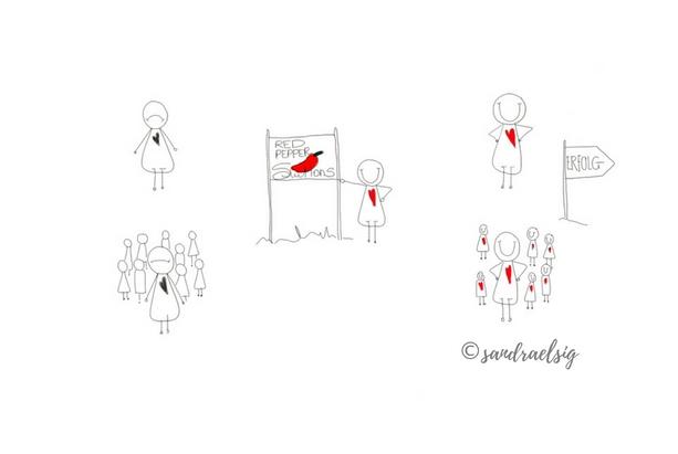 Business Illustration für Mona Schön (www.red-pepper-solutions.de) Feedback dazu der Kundin: Elsig Sandra - die Expertin für bildliche Botschaften ;-)