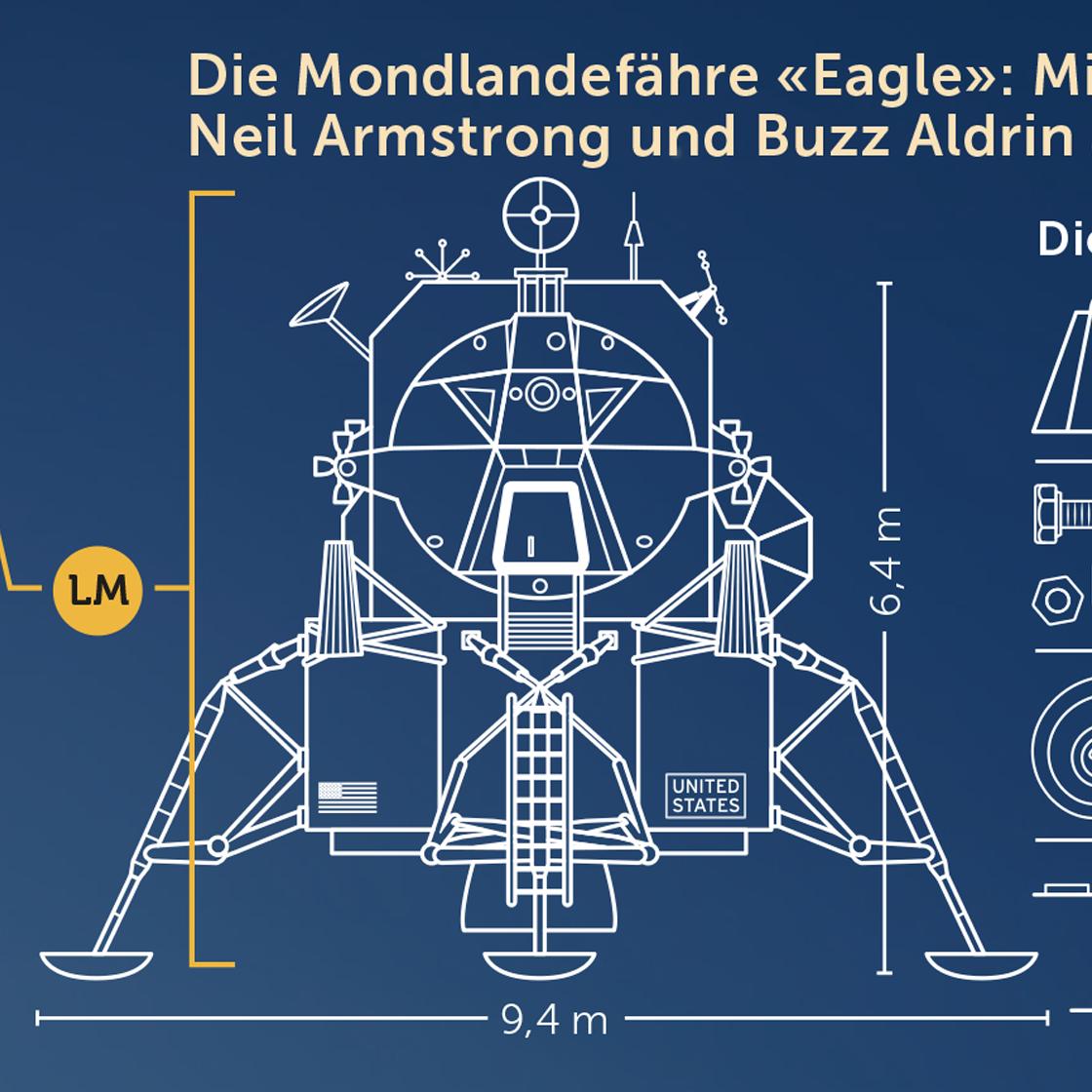 Lineare Zeichnung der Mondlandefähre Eagle © Michael Stünzi