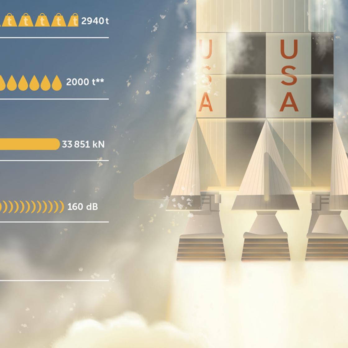 Detail Visualisierung der Triebwerke der Saturn V © Michael Stünzi