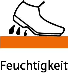Fußmatten für Feuchtigkeit