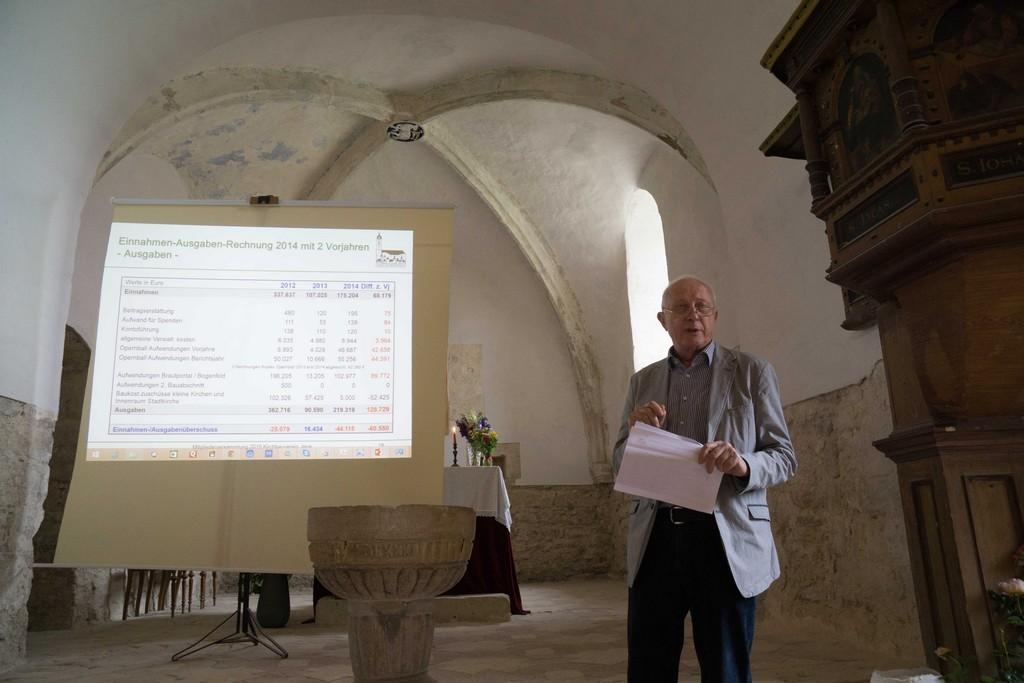 Bericht des Schatzmeisters Herrn Zitzmann