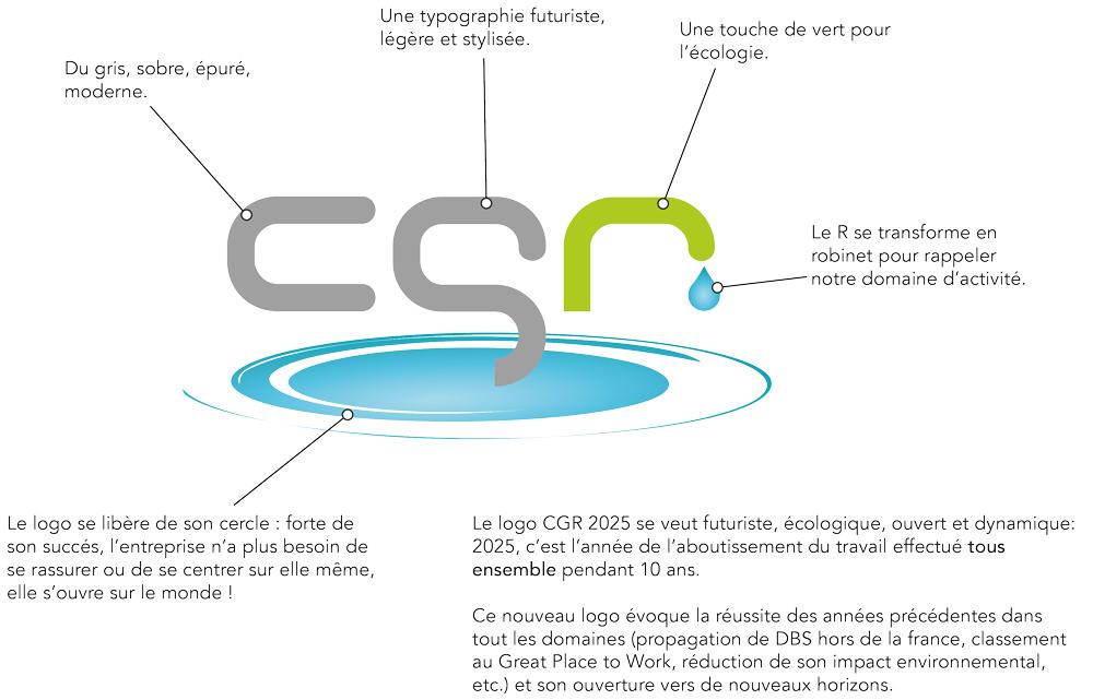 Imagination du logo CGR 2025 dans le cadre d'un jeu concours.