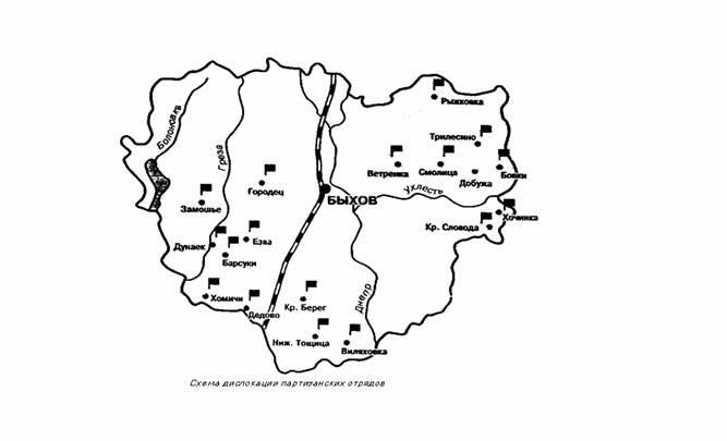 Схема дислокации партизанских отрядов