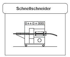 IMEXO Handelskontor GmbH, Bargteheide | Grafik: Schnellschneider / Industriebedarf