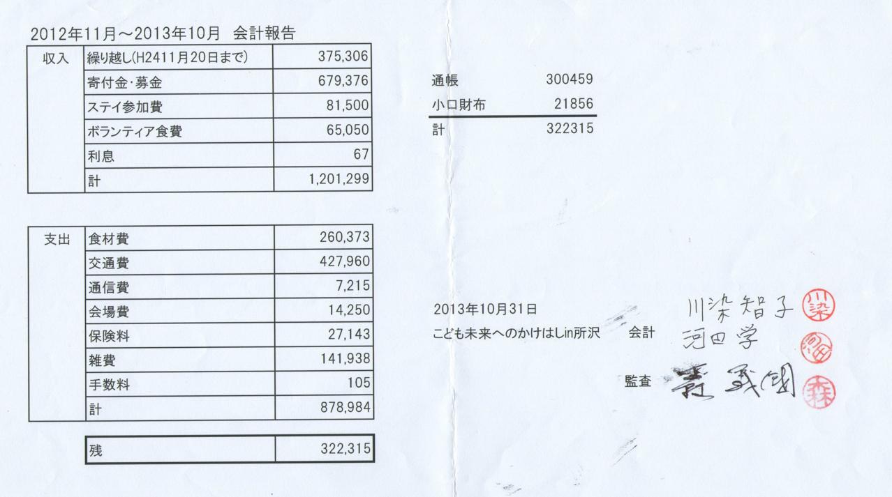2012.11〜2013.10 会計報告