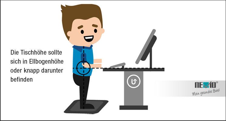 Top 5 Tipps für die richtige Benutzung Deines Sitz-Steh-Schreibtisches
