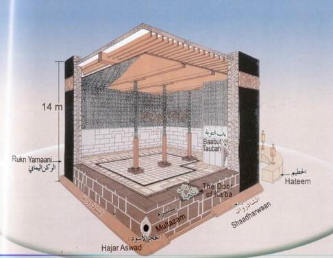 Das Innere der Kaaba
