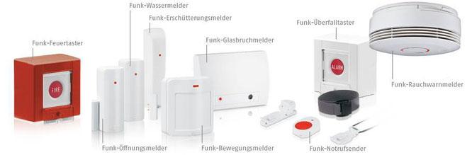 pw_homesolutions-hausautomation-alarm_und_sicherheit-dezentrale_wohnraumlueftung-kuestenluft-smarthome-abus-reinbek-trittau-website-meldergruppe.jpg