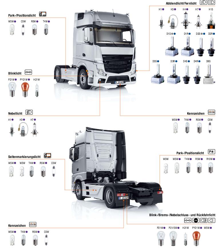 LKW Fahrzeug-Lampen Typen Osram sockel