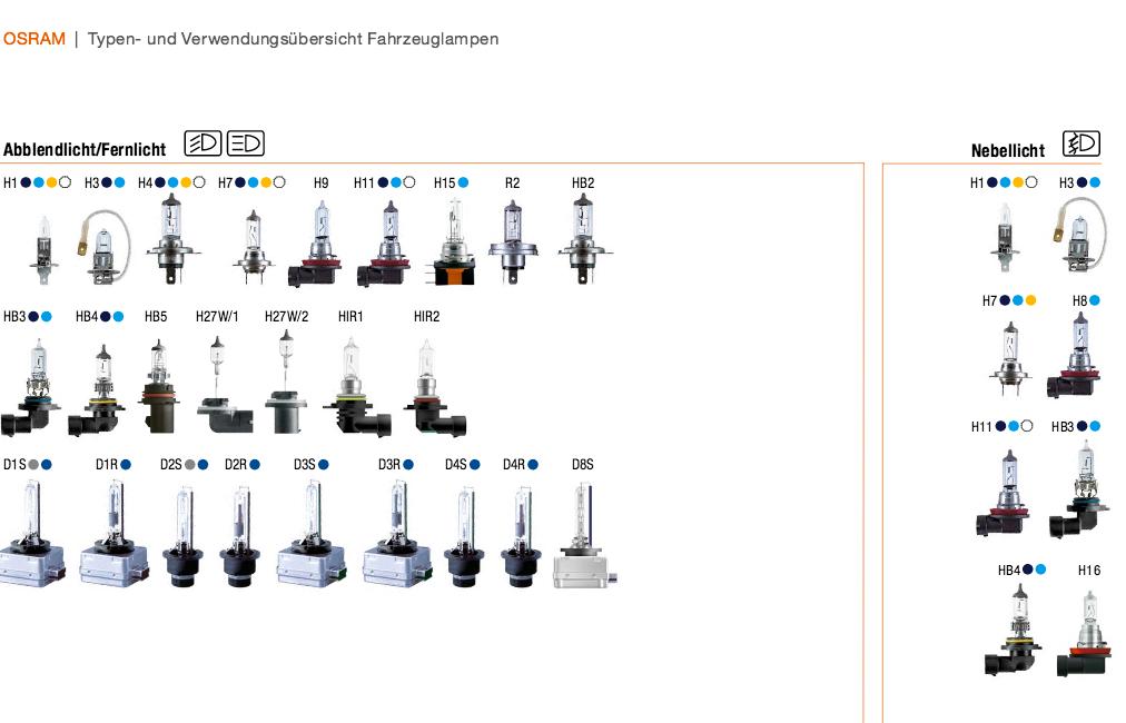 Fahrzeug-Lampen Typen Osram Sockel
