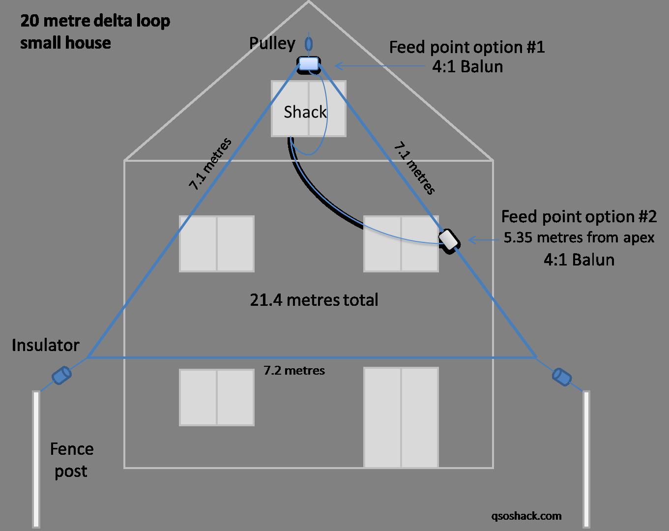 Make A 20 Metre Delta Loop Hf Antenna Amateur Radio Tips