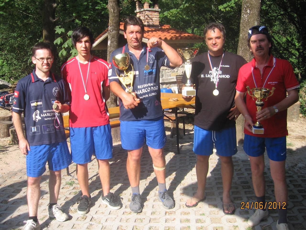Planina Petrič - pokalno prvenstvo