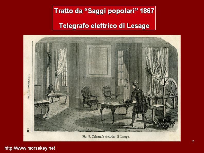 Il telegrafo elettrico di Leasage