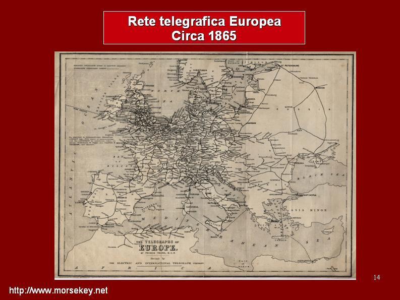 Rete Telegrafica Europa - 1865.