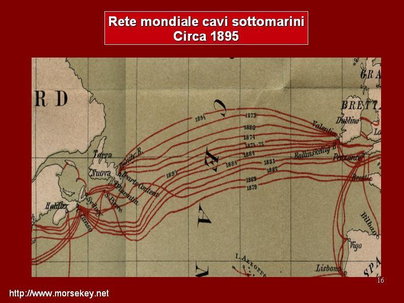 Particolare della connessione tra il continente Europeo e le Americhe - 1895.