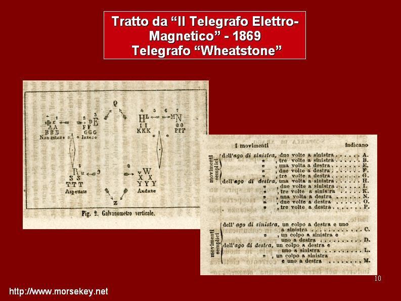 Telegrafo elettromagnetico di Wheatstone - 1869.
