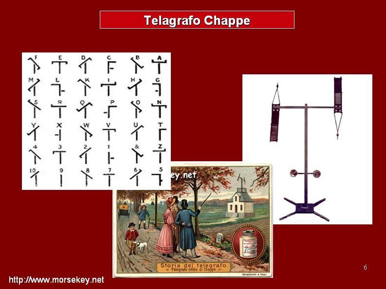Telegrafo ottico di Chappe